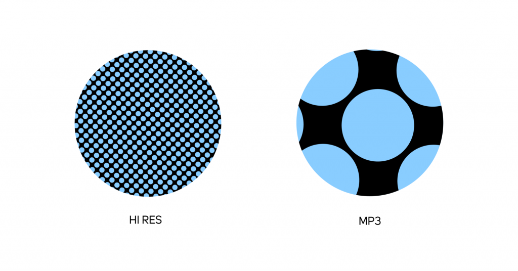 Sound Quality & Music Formats - illustration