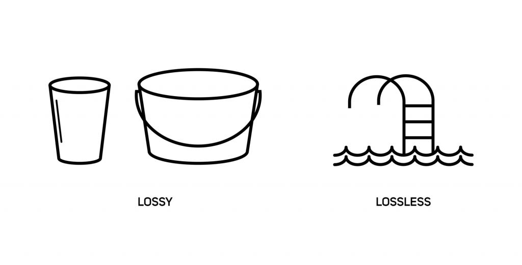 Sound Quality & Music Formats - illustration #2